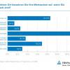 Urlaub: Wertsachen am sichersten im Hotelsafe / Repräsentative Umfrage für TÜV Rheinland: 35 % der Urlauber nutzen Zimmer-Safe für Wertsachen, 17 % machen sich keine Gedanken über sichere Aufbewahrung