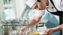 eVisibility Gastronomiebedarf: Gastro24 ist der Top-Fachhändler