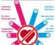 Liebestöter Nr. 1: Singles ohne Benehmen haben schlechte Karten bei der Partnersuche (mit Bild)